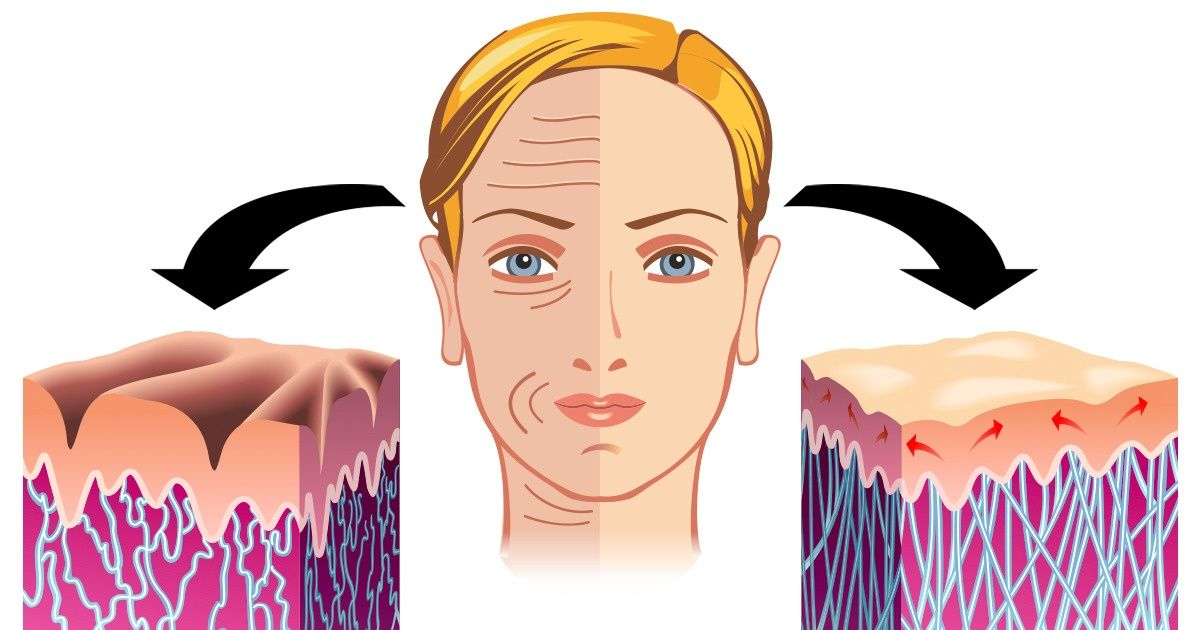 Asian Anti-Aging Massage That Takes Only2 Weeks toTighten Your Facial Skin