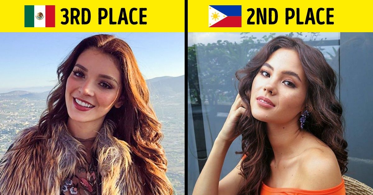 Experts Rated 20 Countries With the Most Beautiful Women in the ...