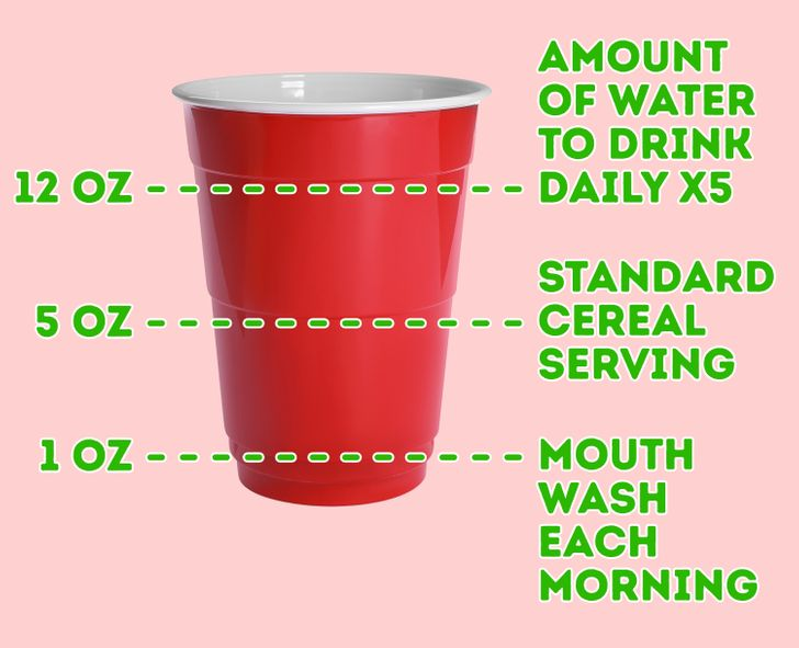 10+ Things We Didn't Know We Have Been Using Wrong