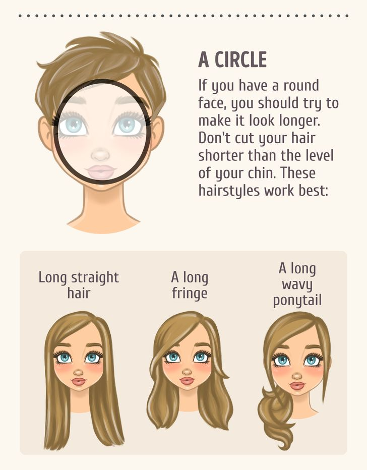 How To Choose The Best Hairstyle To Match Your Face