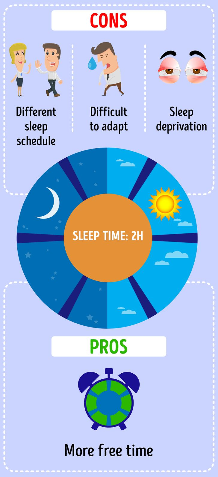 4 Alternative Sleep Cycles That Can Add Extra Hours to Your Week
