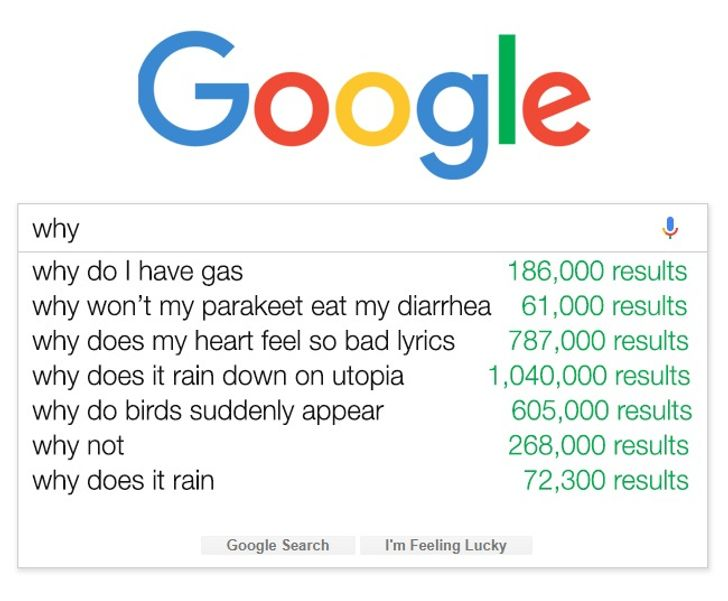 The Top 10 Things You Should Never Google