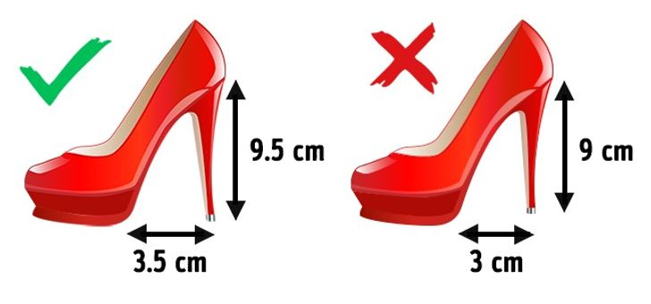 12Simple Tips toHelp You Choose the Perfect Shoes