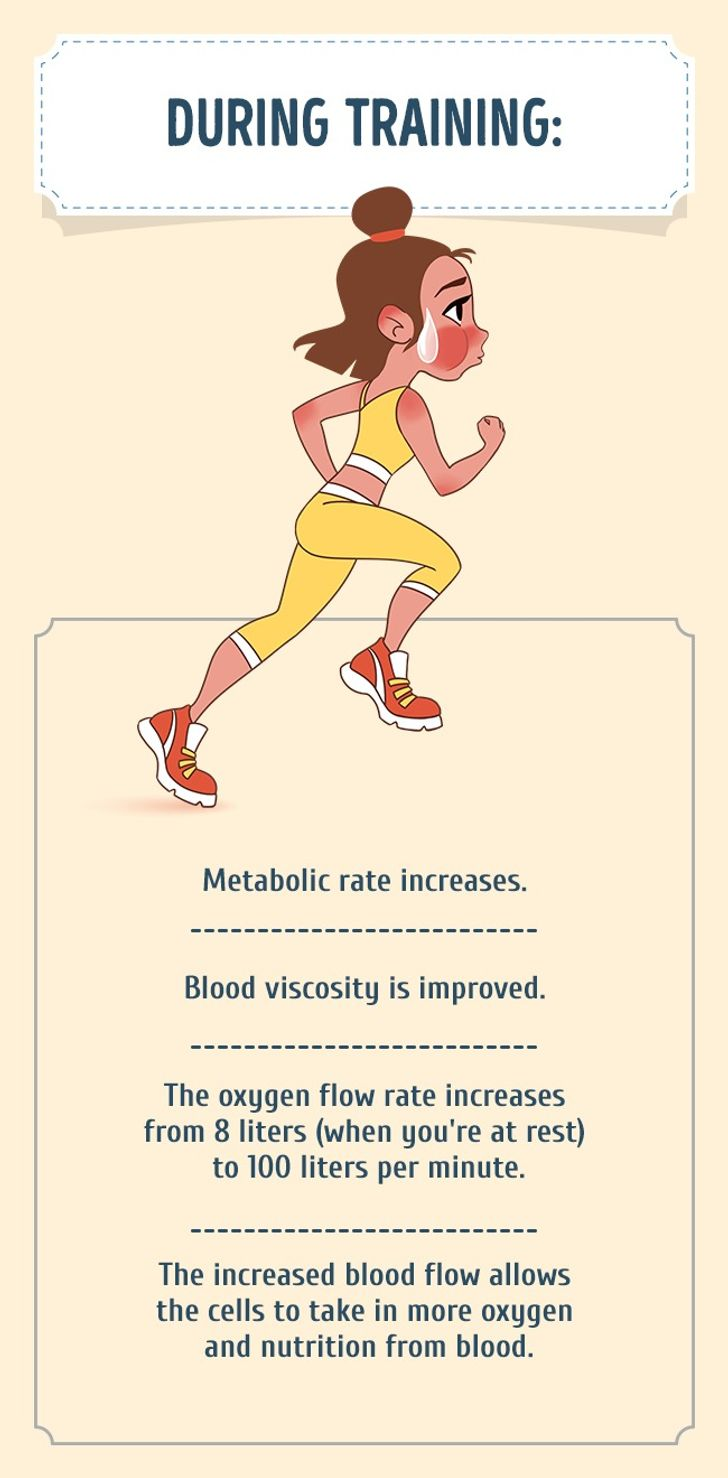 What Happens toYour Body When You Exercise for 30Minutes ADay