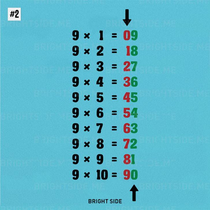 Nine simple math tricks you'll wish you had always known