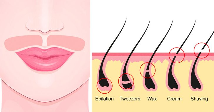 9Ways toNaturally Get Rid ofFacial Hair That Actually Work