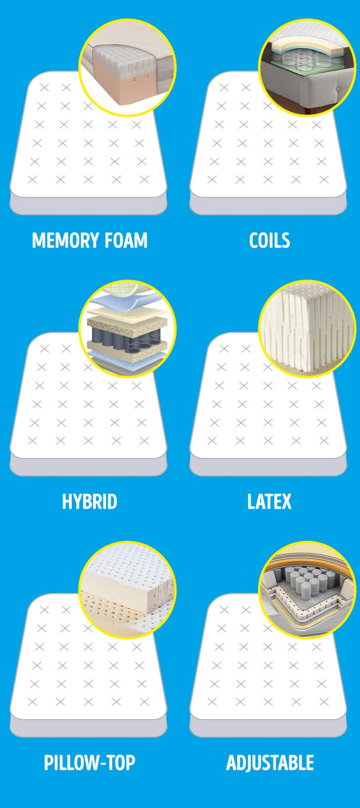 Why It's So Important to Choose the Perfect Mattress for Yourself and How to Do It Right