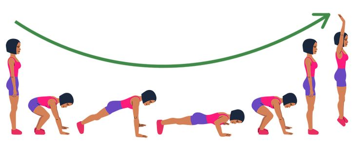 10Exercises toBurn Belly Fat Without Running