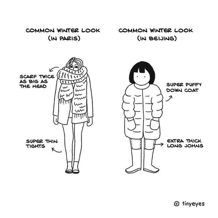 26Differences Between the East and the West inIronic Illustrations ofaChinese Artist