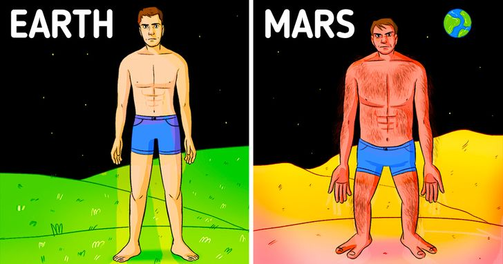 What You Would Look Like Living on 7 Different Planets