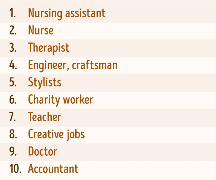 What Are the Most Popular Jobs Among Psychopaths?