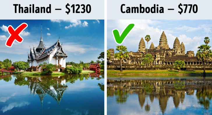 9 Simple Rules That'll Let You Travel Around the World Without Going Broke