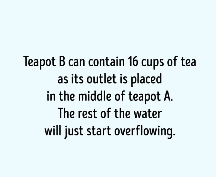 how much tea puzzle answer