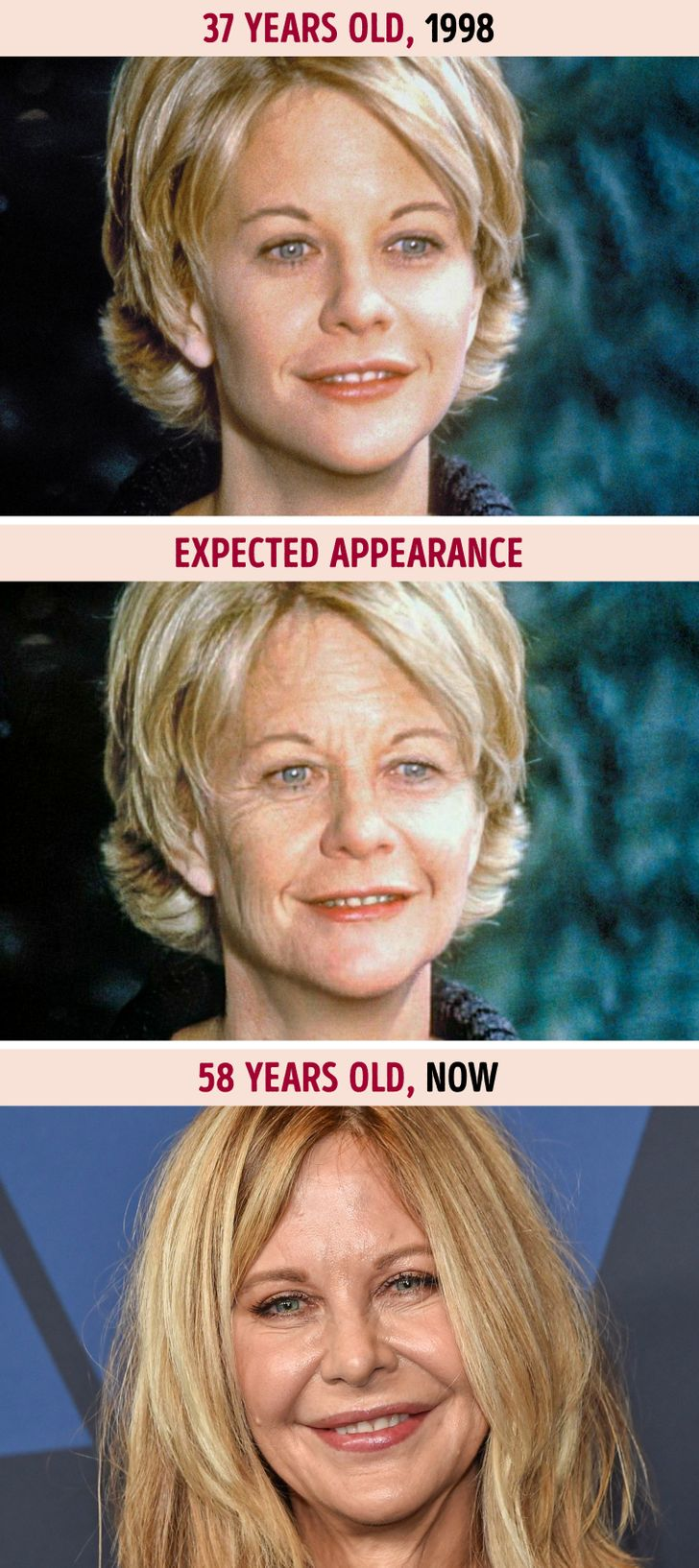How 10 Hollywood Stars Would Age If They Were Regular People