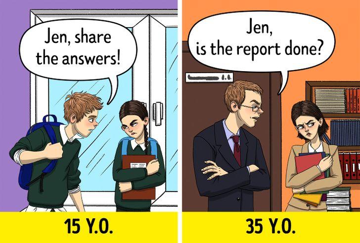 8 arsyet pse studentët e këqij shpesh fitojnë më shumë sesa studentët A