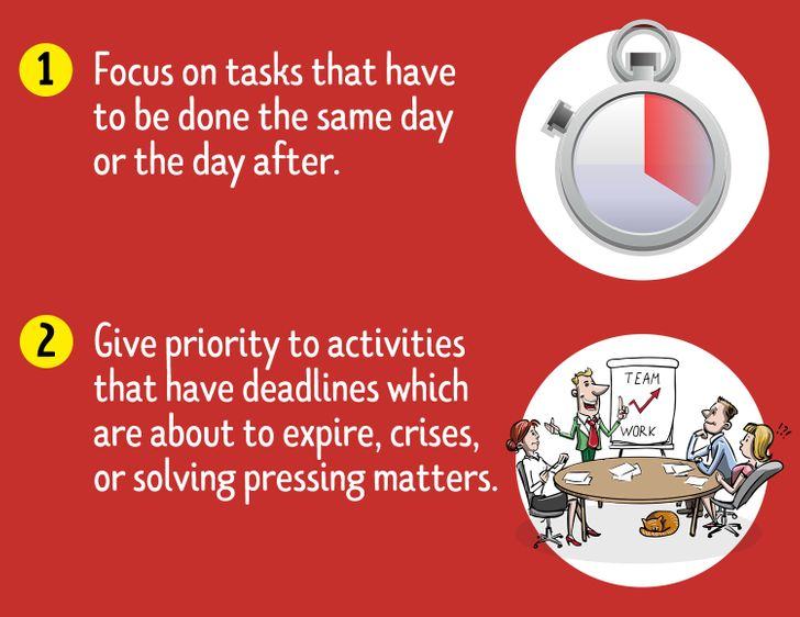 How to Use the Eisenhower Matrix to Manage Your Time More Efficiently