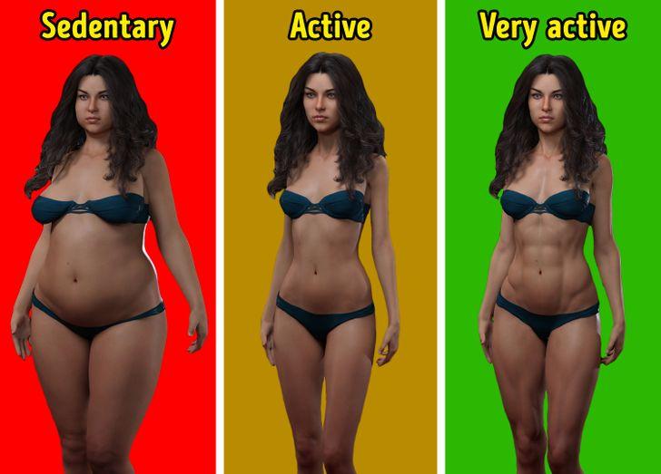 Bir Günde Tüketmeniz Gereken Kalori Miktarı Nasıl Hesaplanır?