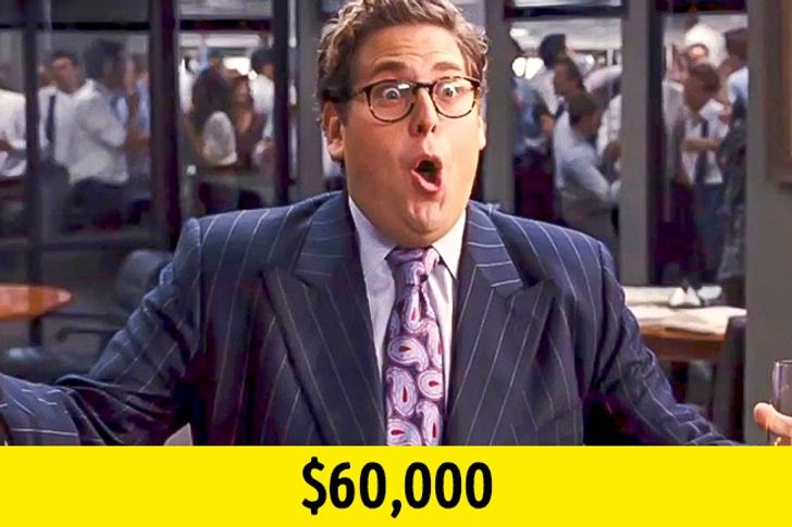 10Actors Who Were Paid Almost Nothing for Their Best Roles