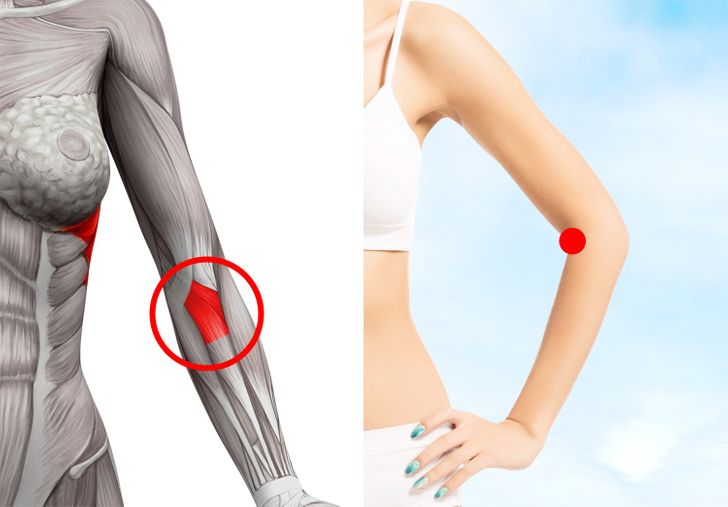 13Pressure Points toBoost Your Metabolism and Accelerate Weight Loss