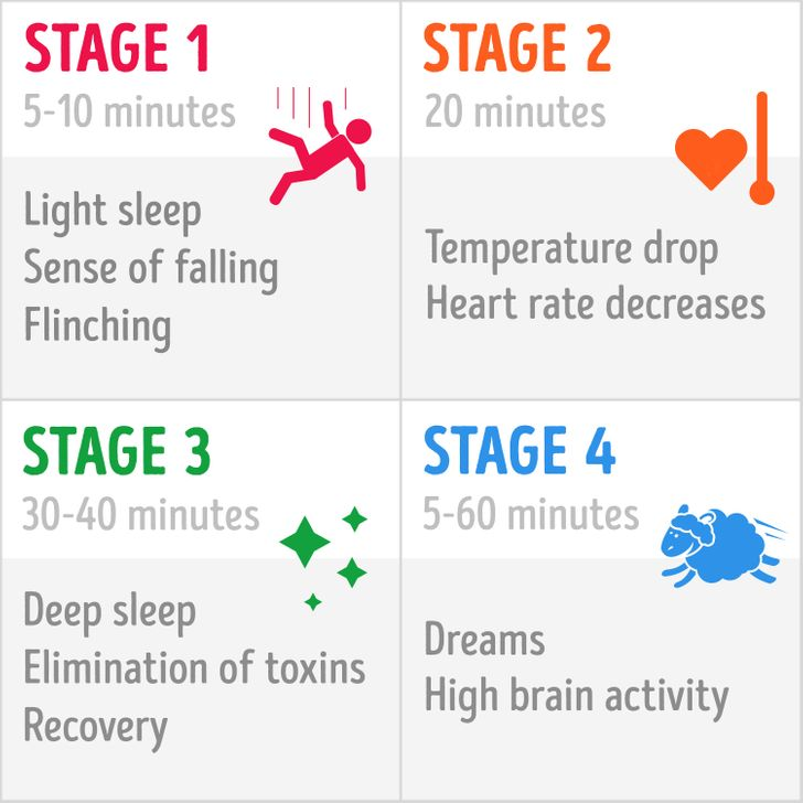 6Proven Pieces ofAdvice toHelp You Get Sufficient Sleep inLess Time
