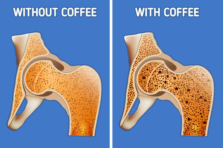 What Can Happen to Your Body If You Drink Coffee First Thing in the Morning