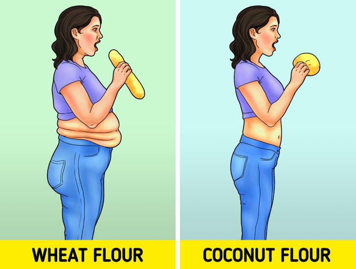9 Tips That'll Help You Choose the Right Products to Help You Lose Stubborn Belly Fat