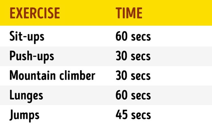 A 4-Minute Workout That Replaces 1 Hour in the Gym
