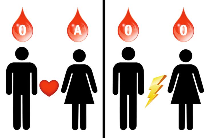 If Your Blood Type Is O, Here Are 8 Things That Are Worth Knowing About