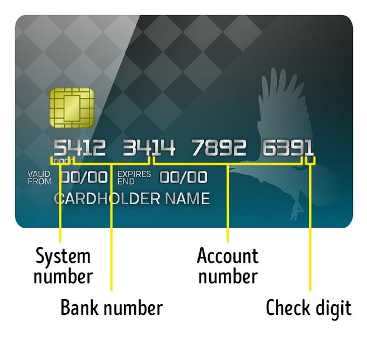 6 Bank Card Secrets Everyone Should Know About