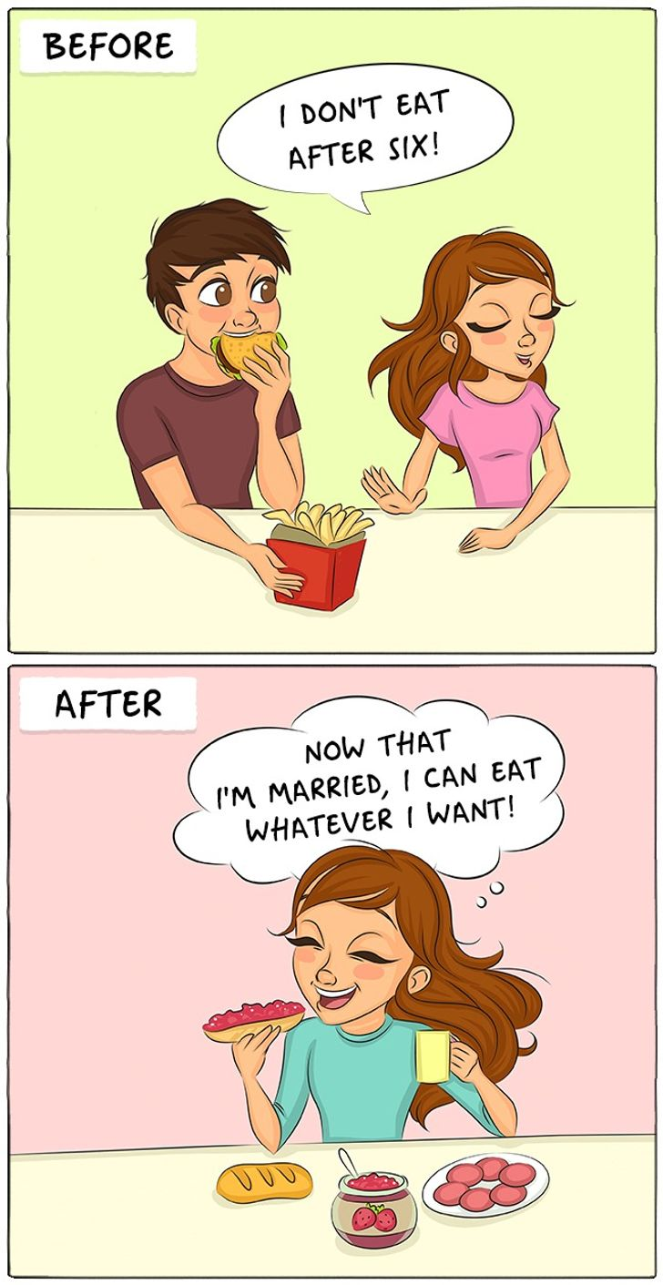 Your life before and after marriage, inpictures