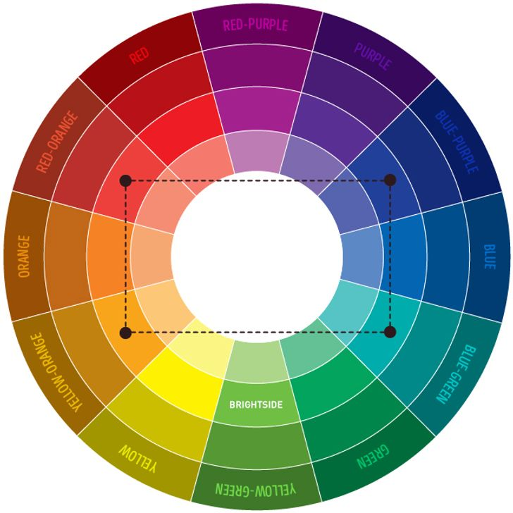 The Ultimate Color Combinations Cheat Sheet,Narrow Shower Room Narrow Very Small Bathroom Ideas