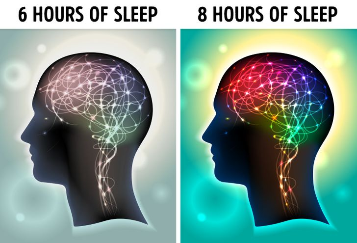What Happens to Your Body If You Sleep 8 Hours Every Day