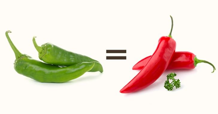 12Facts About Food That Will Seriously Impress You