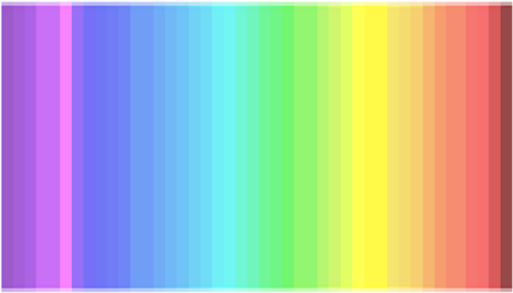 This fascinating test helps you find out how many colours you can see